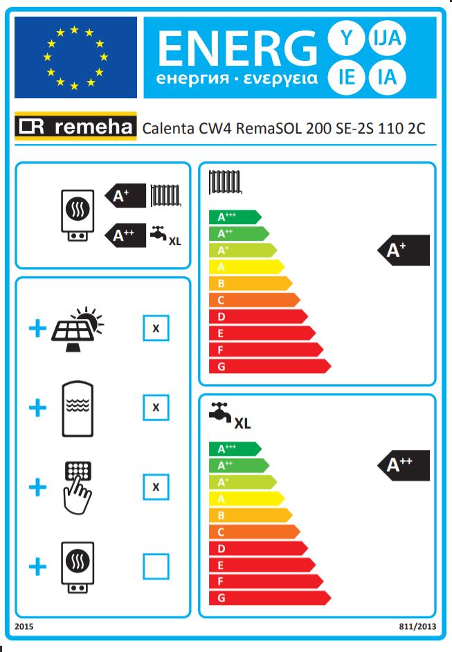 Pakketlabel A Remeha Calenta CW4 RemaSOL 200