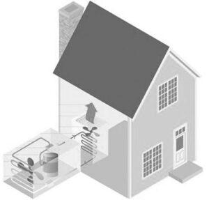 Warmtepomp installeren Zaandam